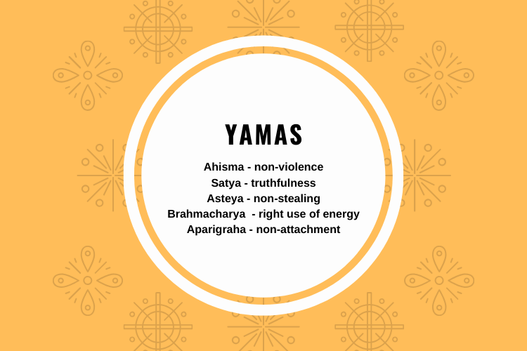 List of the Yamas